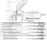 Zstep_stairs _на_дачу_размеры_нагрузки