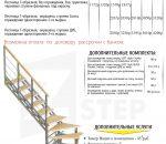 Zstep_stairs_price_G_obrazn
